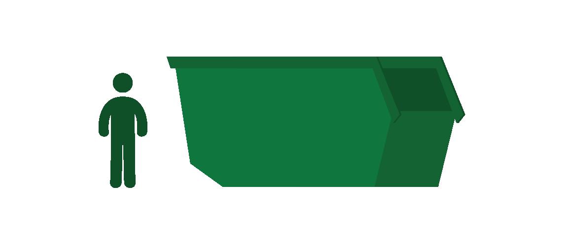 12 cubic metre skip bin in Adelaide