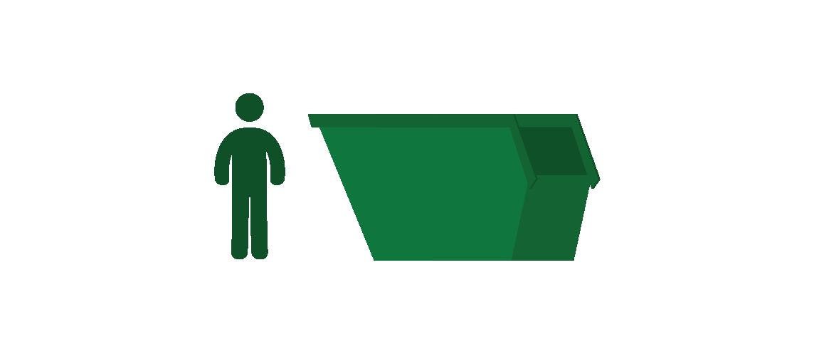 5 cubic metre skip bin in Adelaide