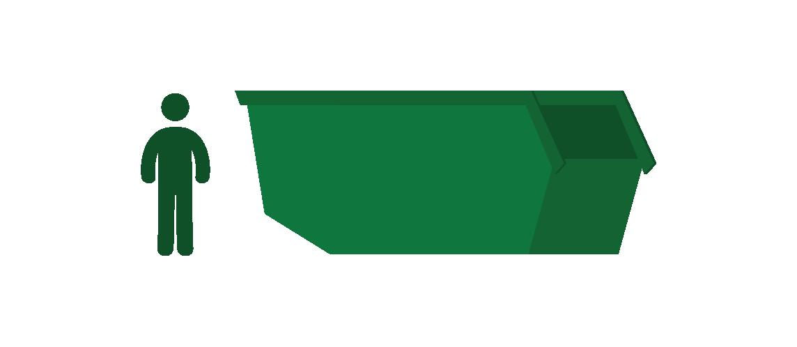 9 cubic metre skip bin in Adelaide